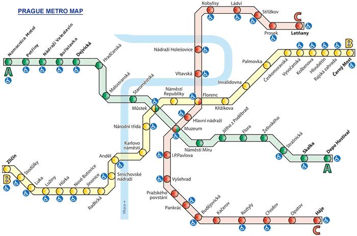 Plan metra - Praga